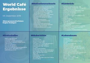 #NeustartKlima - einfach machen! Ergebnisdokumentation Worldcafé - E4F - 03.12.2019